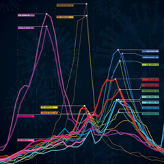 'Fever Flow' Visualizing Google and CDC Influenza Data