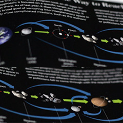 This Way to Mars / Deep Space Exploration Interactive Feature